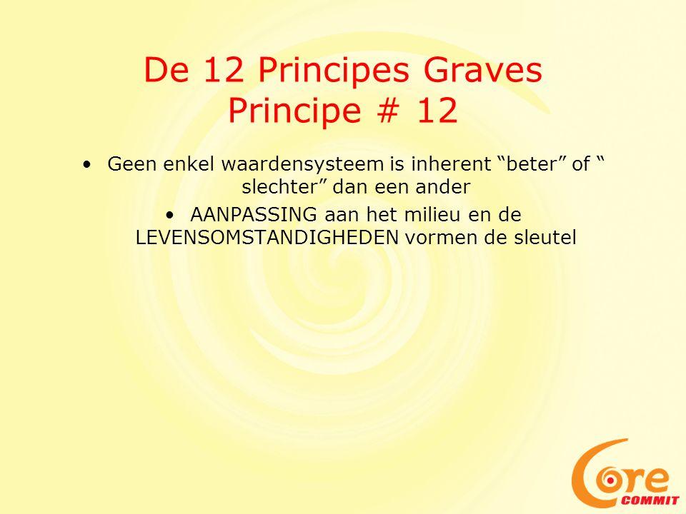 De 12 Principes Graves Principe # 12