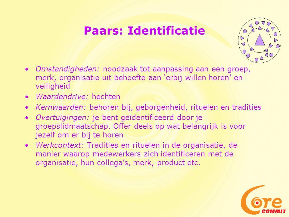 Paars: Identificatie Omstandigheden: noodzaak tot aanpassing aan een groep, merk, organisatie uit behoefte aan 'erbij willen horen' en veiligheid.