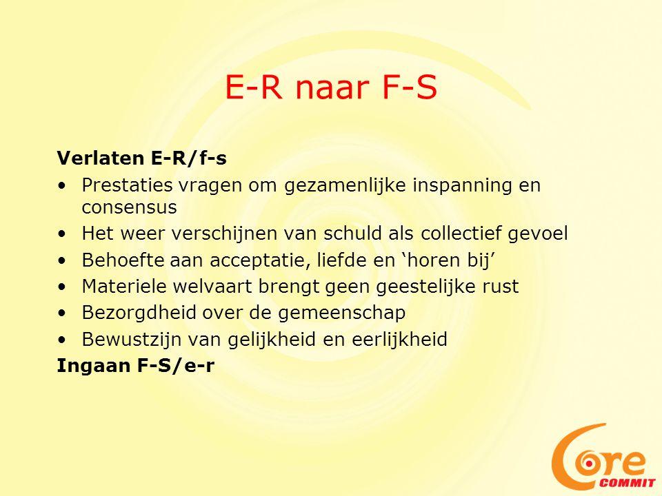 E-R naar F-S Verlaten E-R/f-s