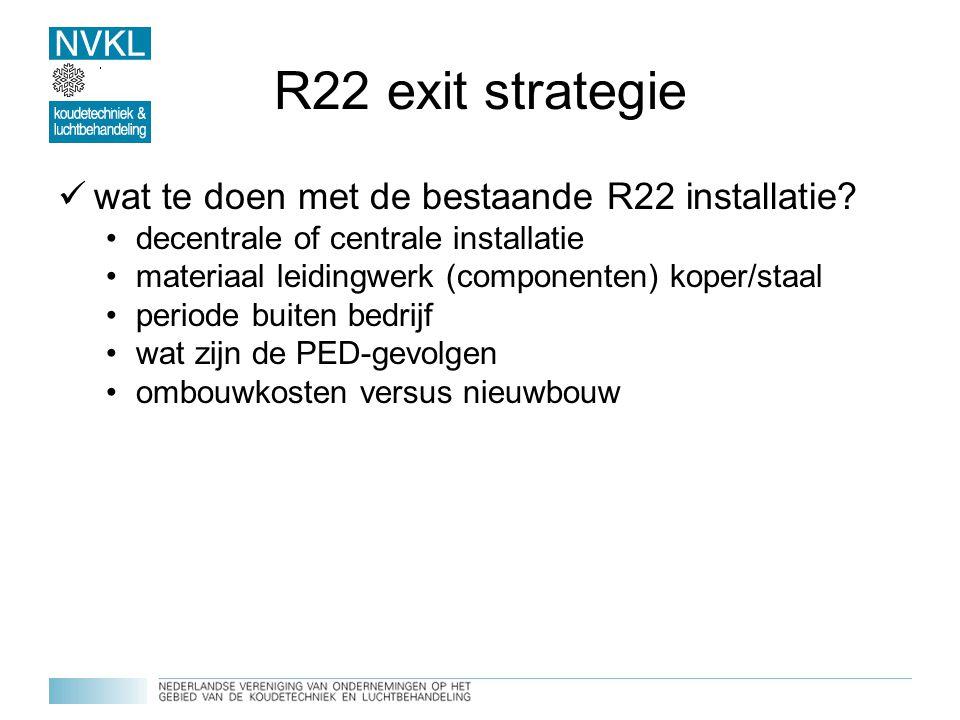 R22 exit strategie wat te doen met de bestaande R22 installatie