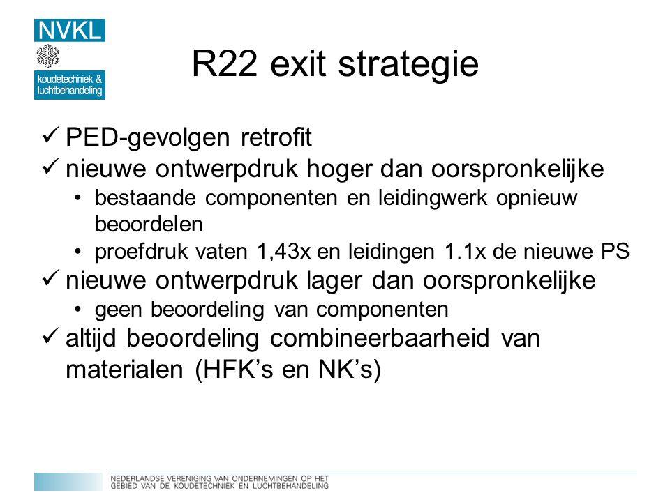 R22 exit strategie PED-gevolgen retrofit