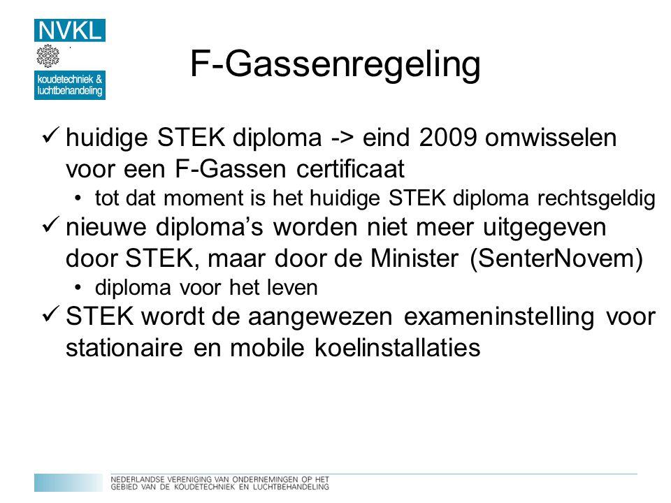 F-Gassenregeling huidige STEK diploma -> eind 2009 omwisselen voor een F-Gassen certificaat. tot dat moment is het huidige STEK diploma rechtsgeldig.