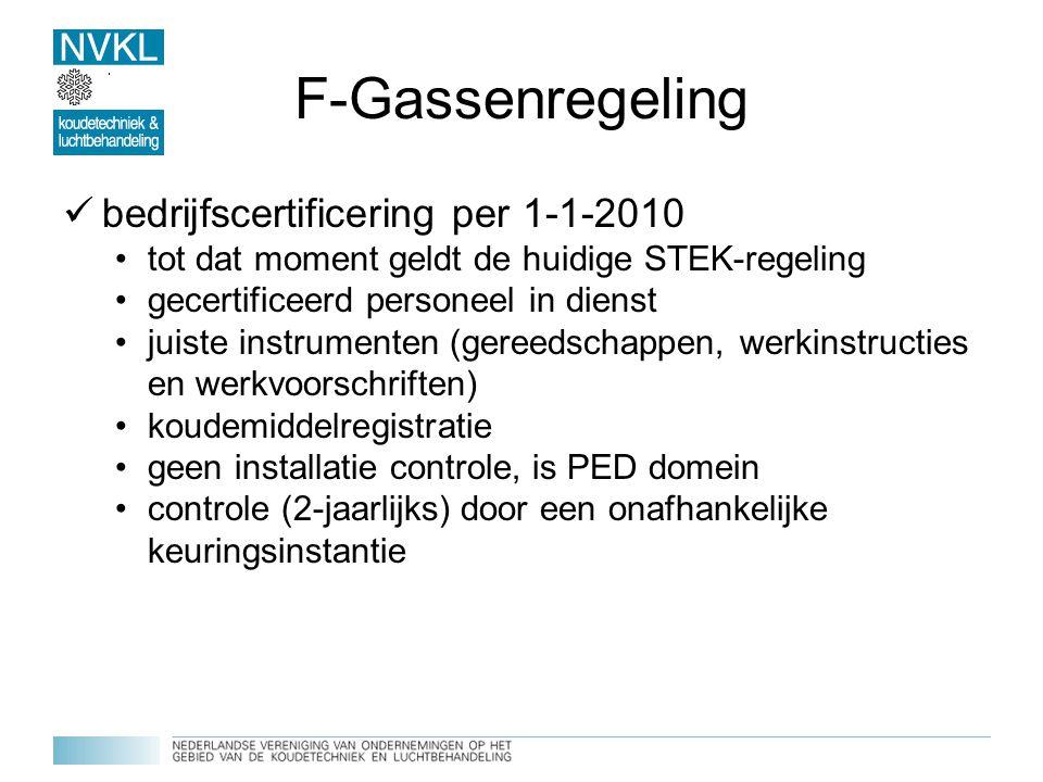 F-Gassenregeling bedrijfscertificering per 1-1-2010