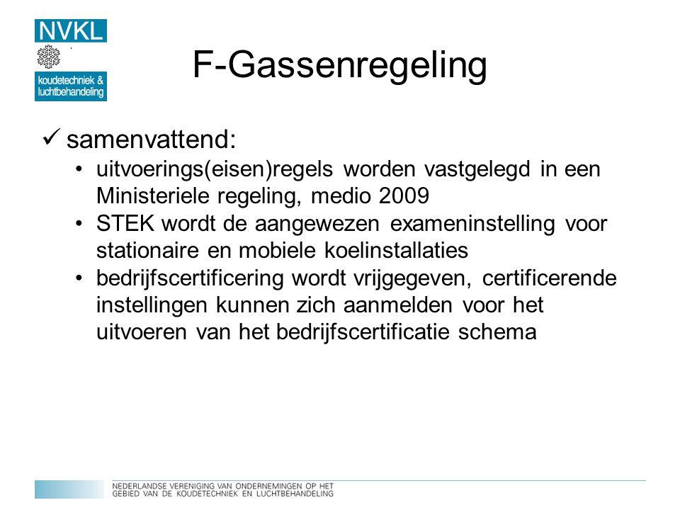 F-Gassenregeling samenvattend: