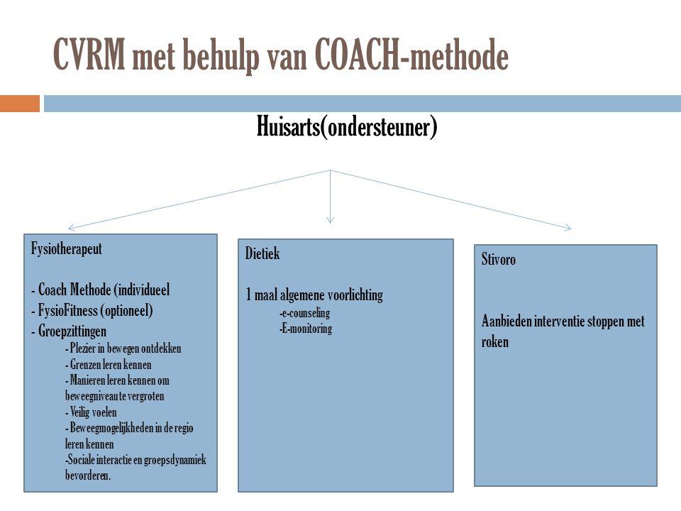 CVRM met behulp van COACH-methode