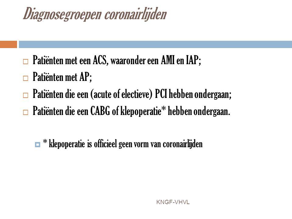 Diagnosegroepen coronairlijden