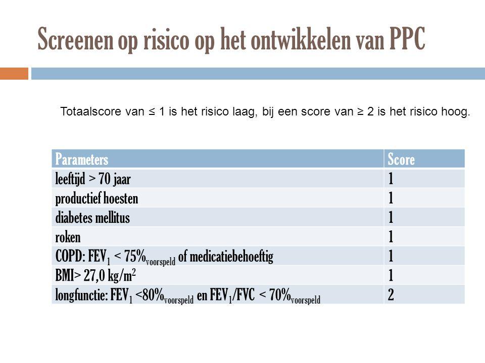Screenen op risico op het ontwikkelen van PPC