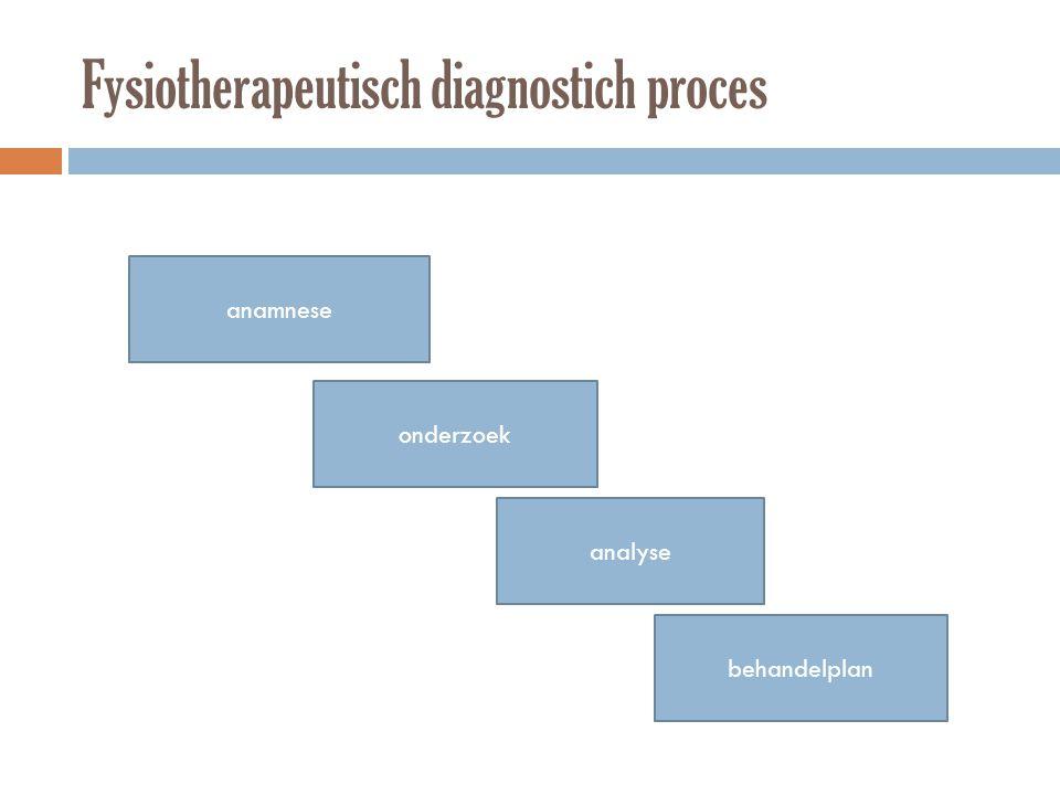 Fysiotherapeutisch diagnostich proces