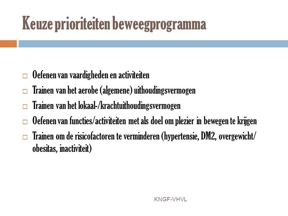 Keuze prioriteiten beweegprogramma