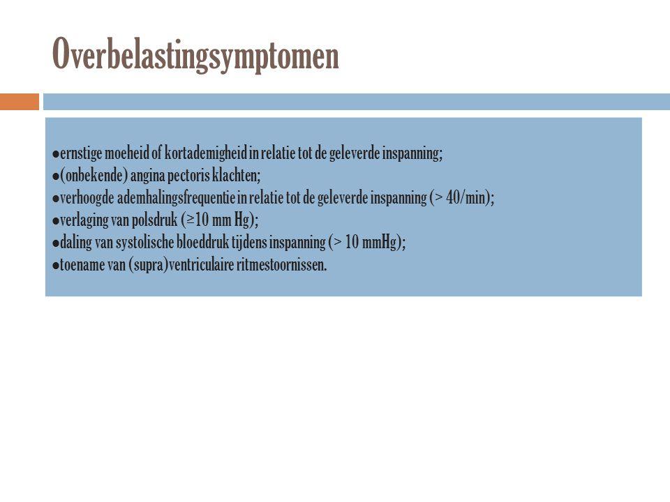 Overbelastingsymptomen