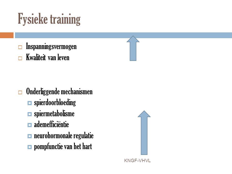 Fysieke training Inspanningsvermogen Kwaliteit van leven