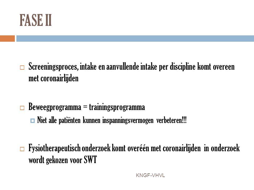 FASE II Screeningsproces, intake en aanvullende intake per discipline komt overeen met coronairlijden.