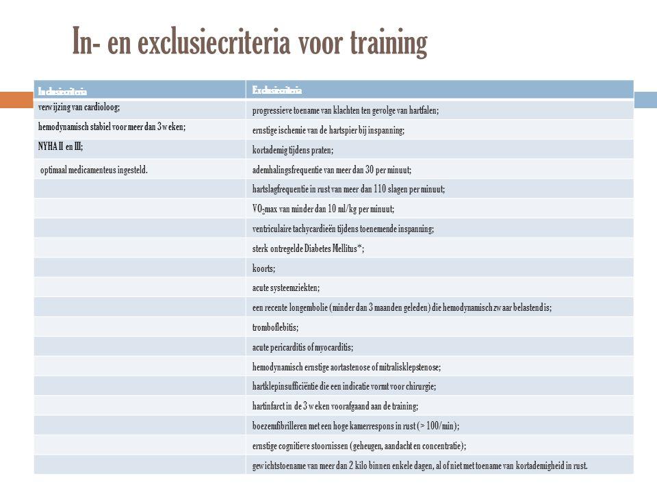 In- en exclusiecriteria voor training