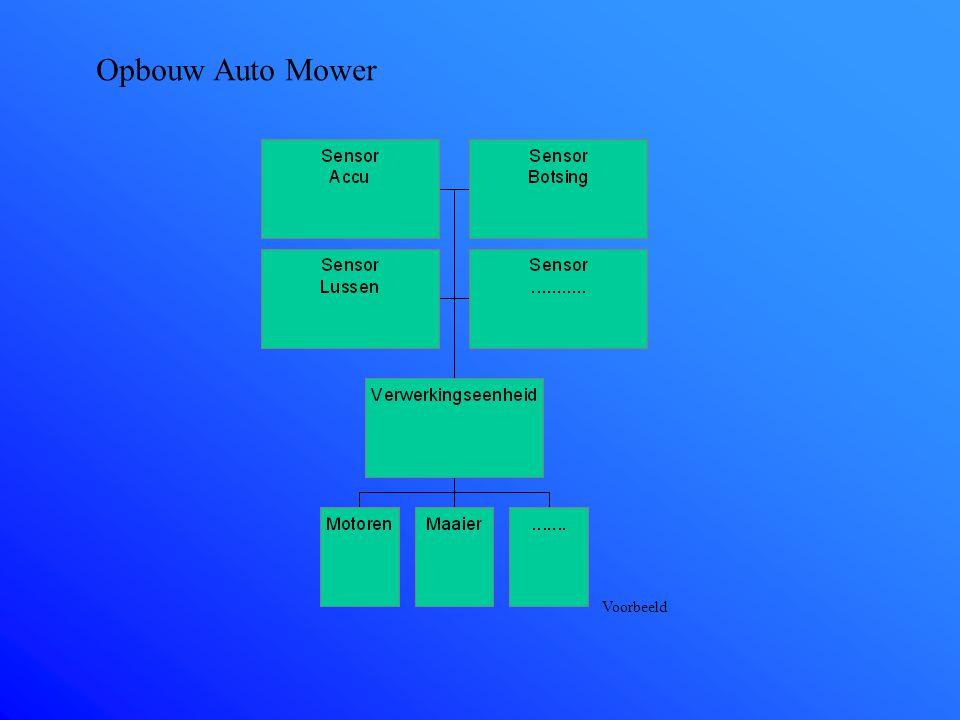 Opbouw Auto Mower Voorbeeld