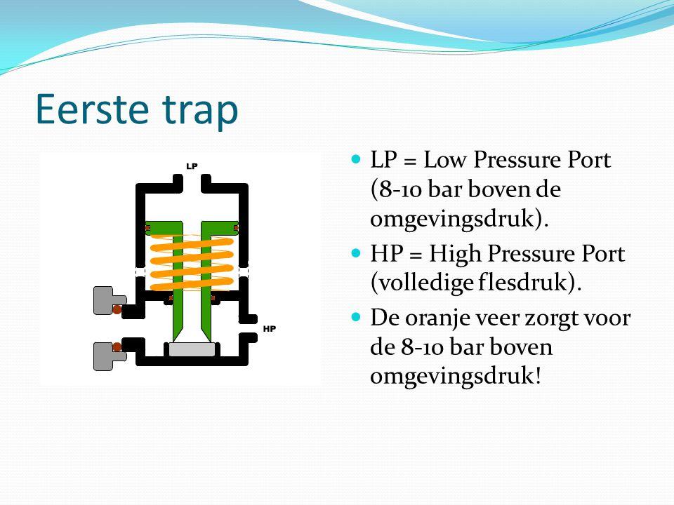 Eerste trap LP = Low Pressure Port (8-10 bar boven de omgevingsdruk).