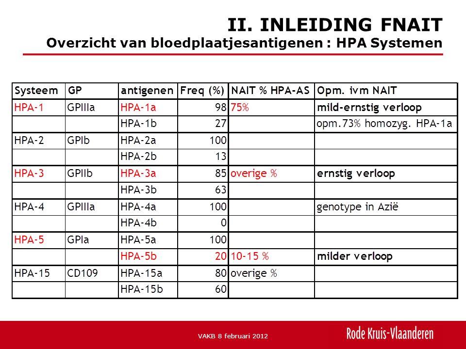 II. INLEIDING FNAIT Overzicht van bloedplaatjesantigenen : HPA Systemen