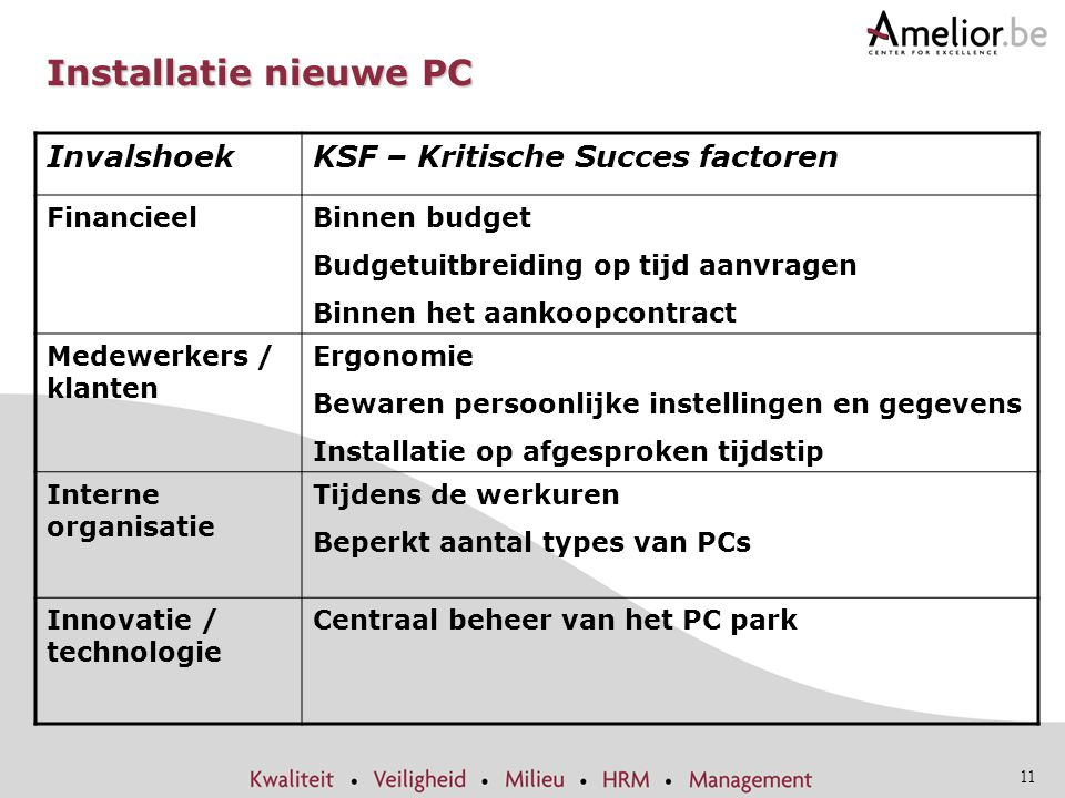 Installatie nieuwe PC Invalshoek KSF – Kritische Succes factoren