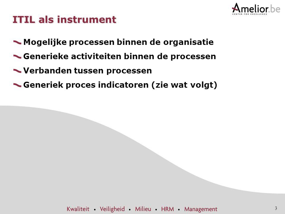ITIL als instrument Mogelijke processen binnen de organisatie