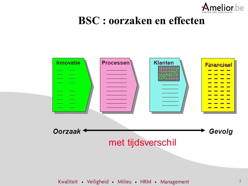 BSC : oorzaken en effecten