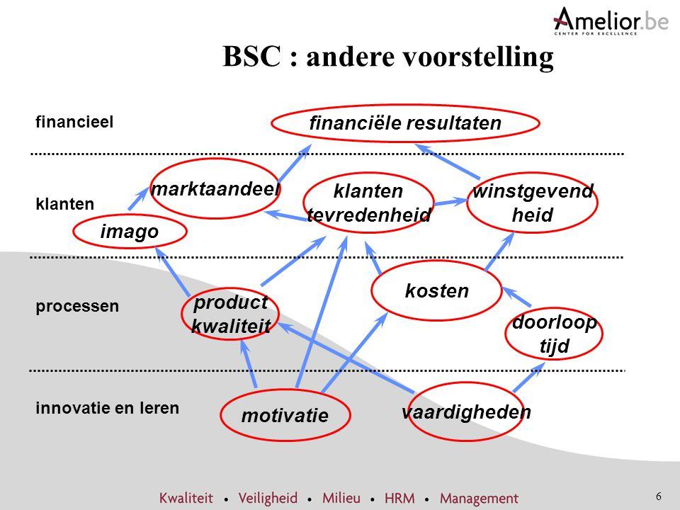 BSC : andere voorstelling
