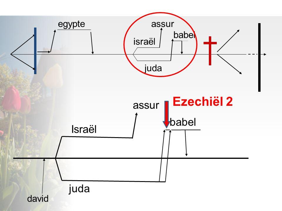 Ezechiël 2 assur babel Israël juda israël juda egypte assur babel