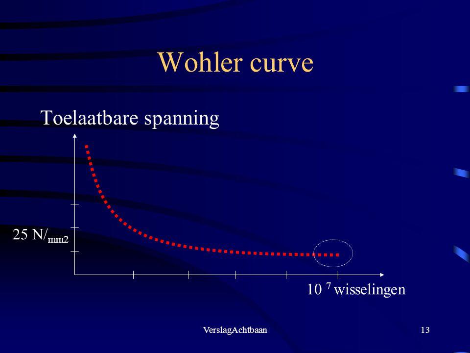 Wohler curve Toelaatbare spanning 25 N/mm2 10 7 wisselingen