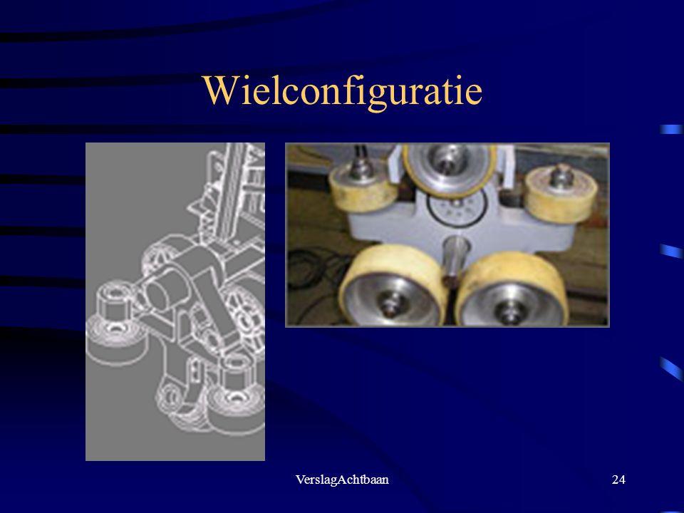Wielconfiguratie VerslagAchtbaan