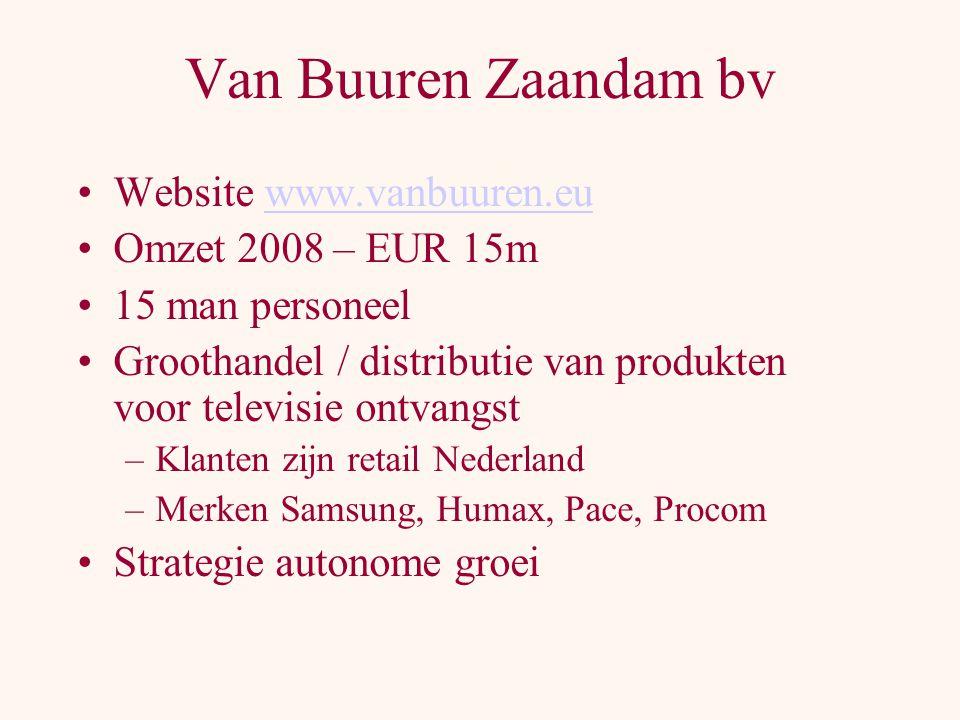 Van Buuren Zaandam bv Website www.vanbuuren.eu Omzet 2008 – EUR 15m