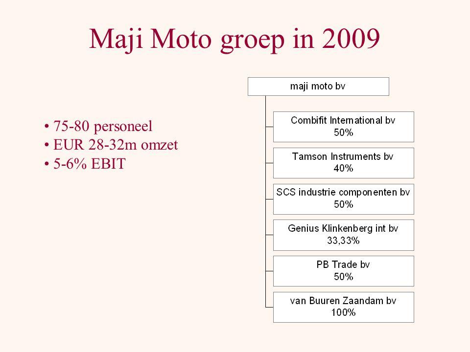 Maji Moto groep in 2009 75-80 personeel EUR 28-32m omzet 5-6% EBIT