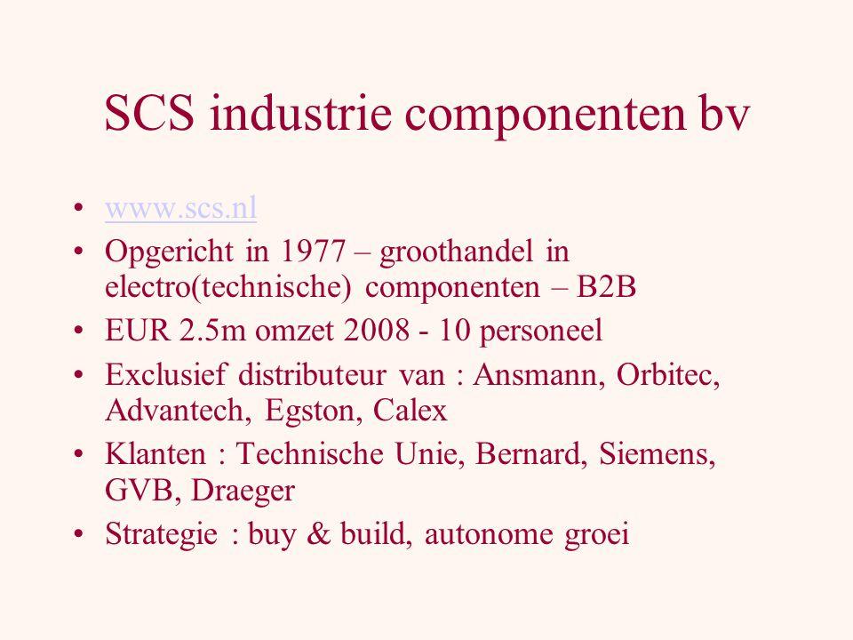 SCS industrie componenten bv
