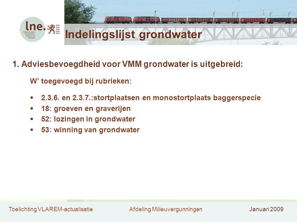 Indelingslijst grondwater