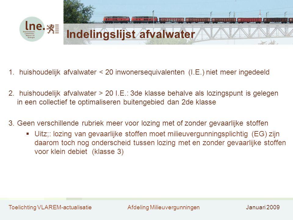 Indelingslijst afvalwater