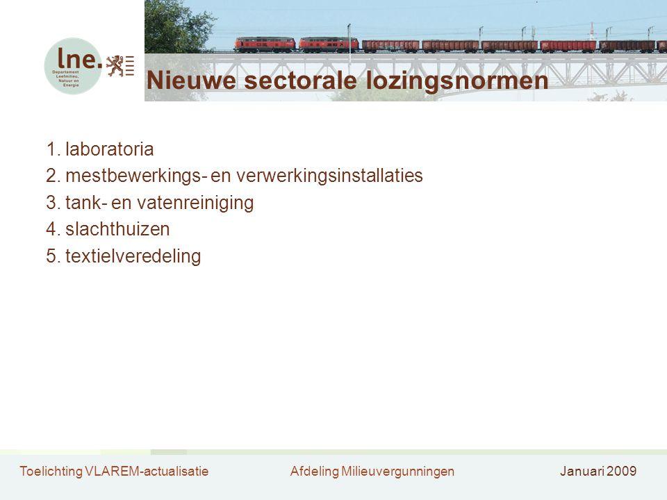 Nieuwe sectorale lozingsnormen