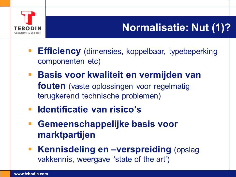 NSTT : Normalisatie & Risicobeheersing boorproces G.J. Dijkstra