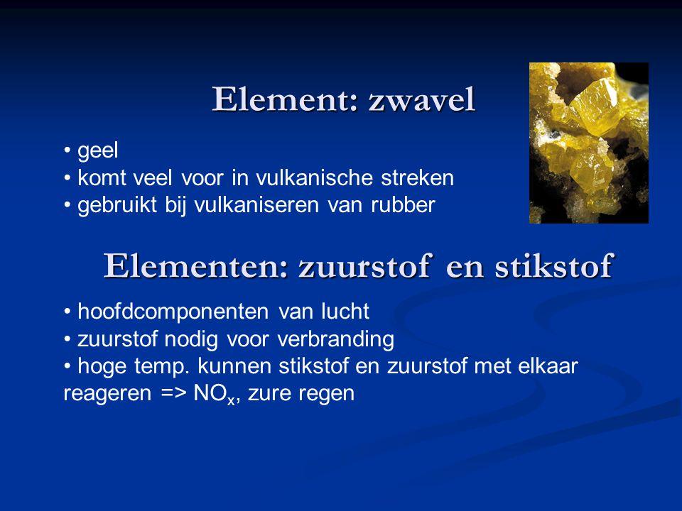 Elementen: zuurstof en stikstof