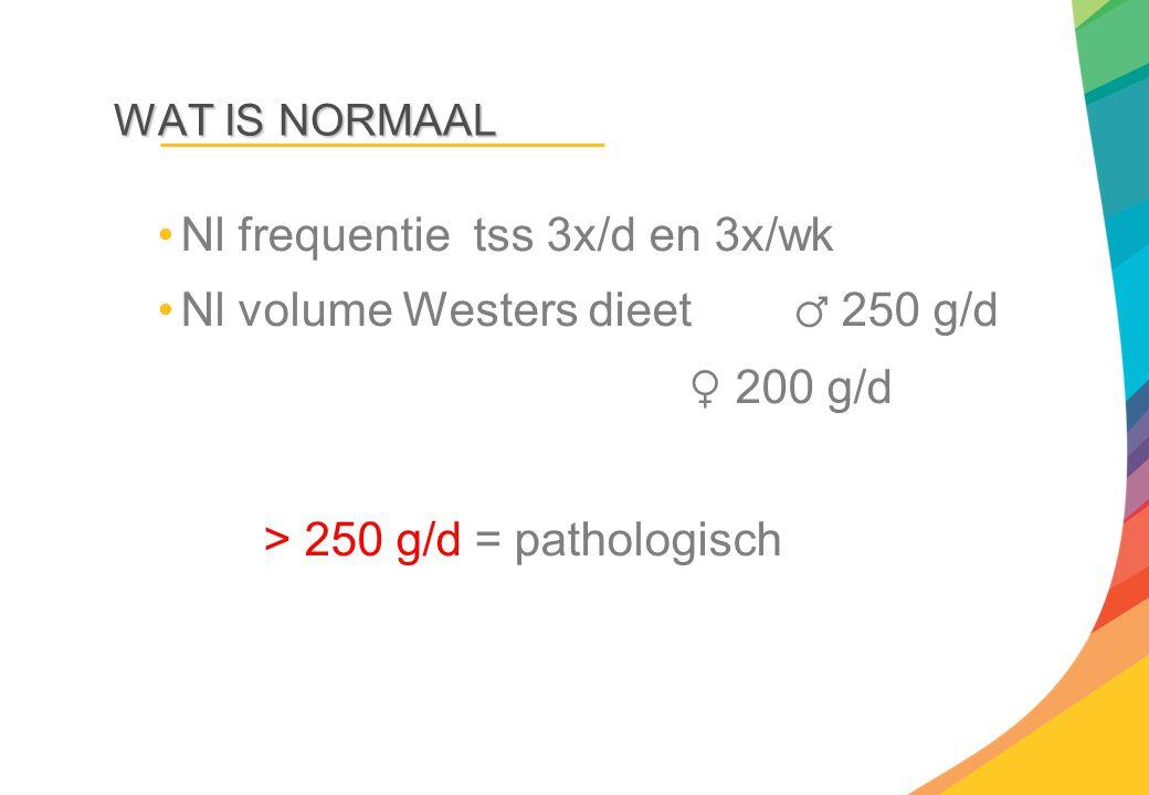 Nl frequentie tss 3x/d en 3x/wk Nl volume Westers dieet ♂ 250 g/d