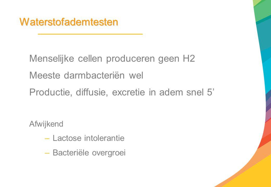 Waterstofademtesten Menselijke cellen produceren geen H2