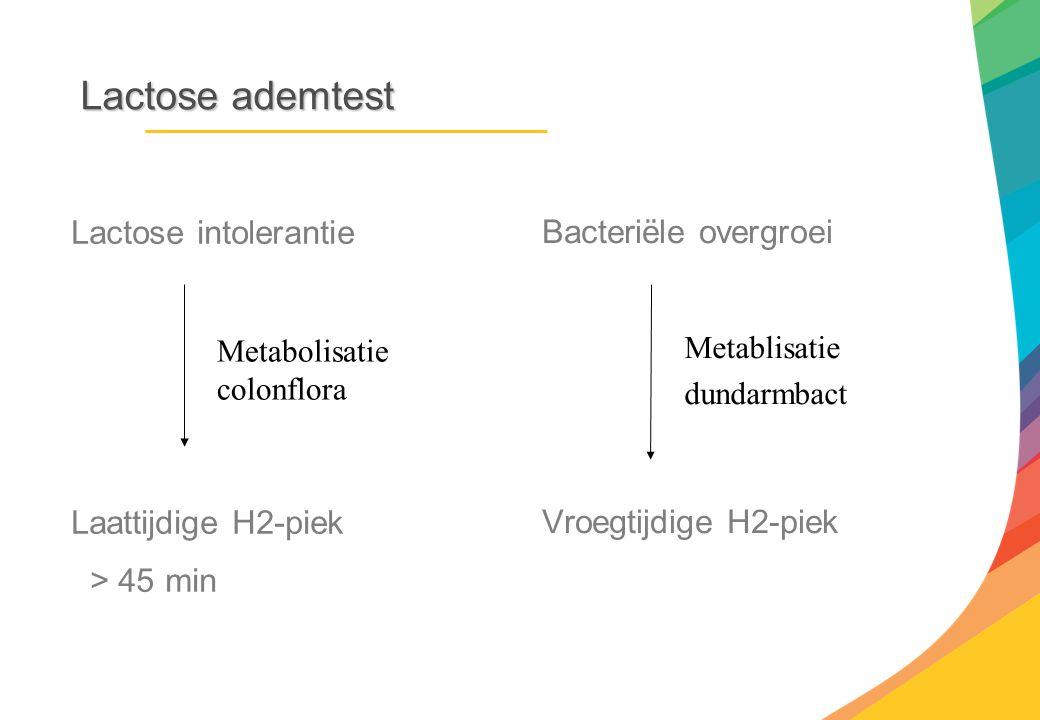 Lactose ademtest Lactose intolerantie Bacteriële overgroei