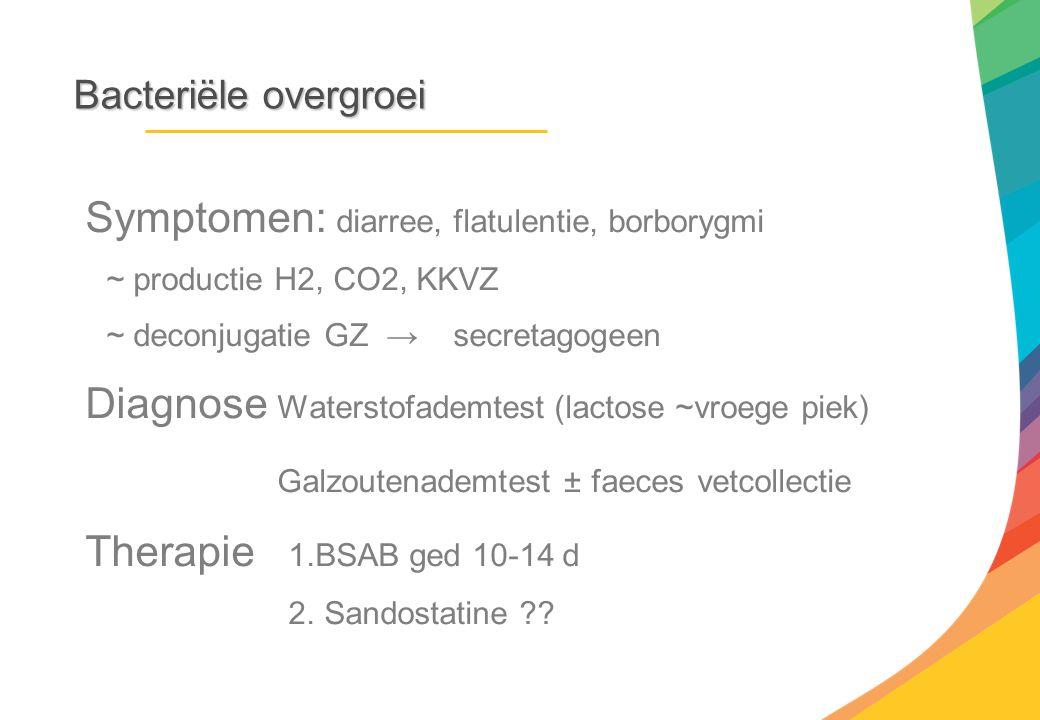 Symptomen: diarree, flatulentie, borborygmi
