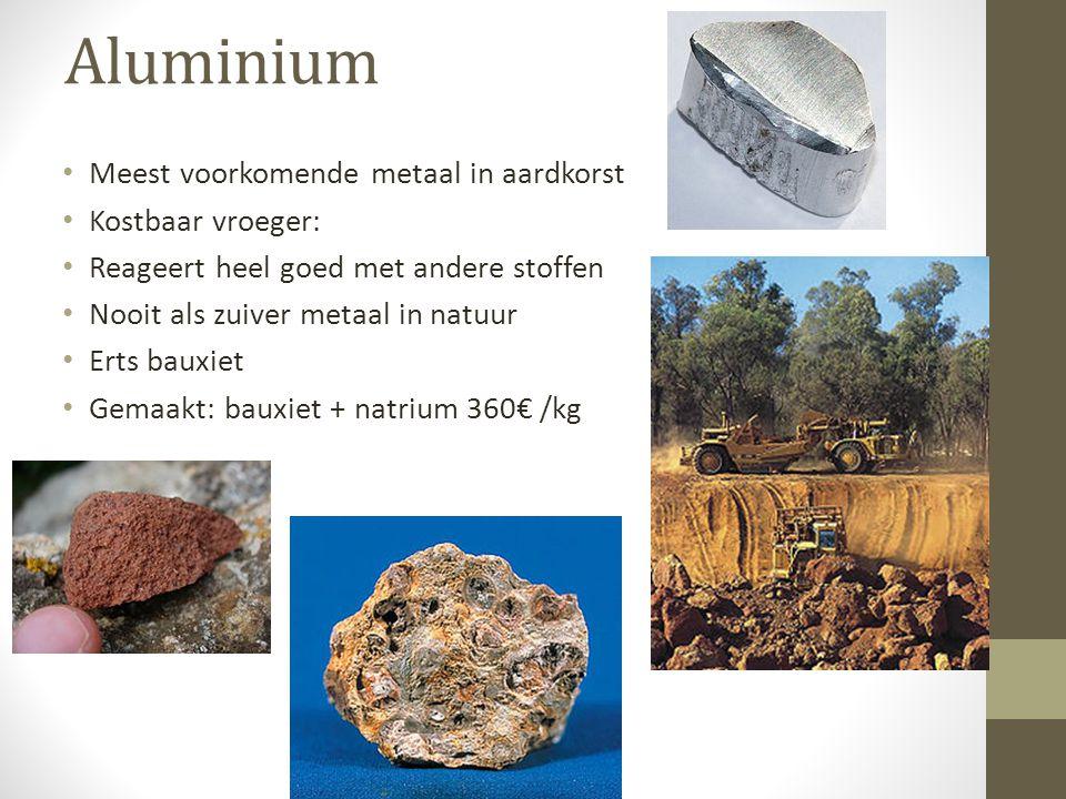 Aluminium Meest voorkomende metaal in aardkorst Kostbaar vroeger: