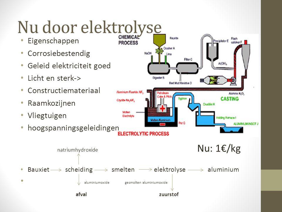 Nu door elektrolyse Nu: 1€/kg Eigenschappen Corrosiebestendig