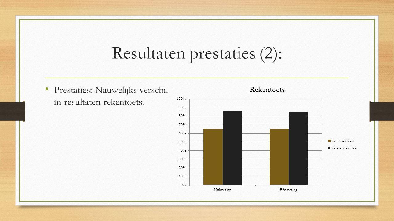 Resultaten prestaties (2):