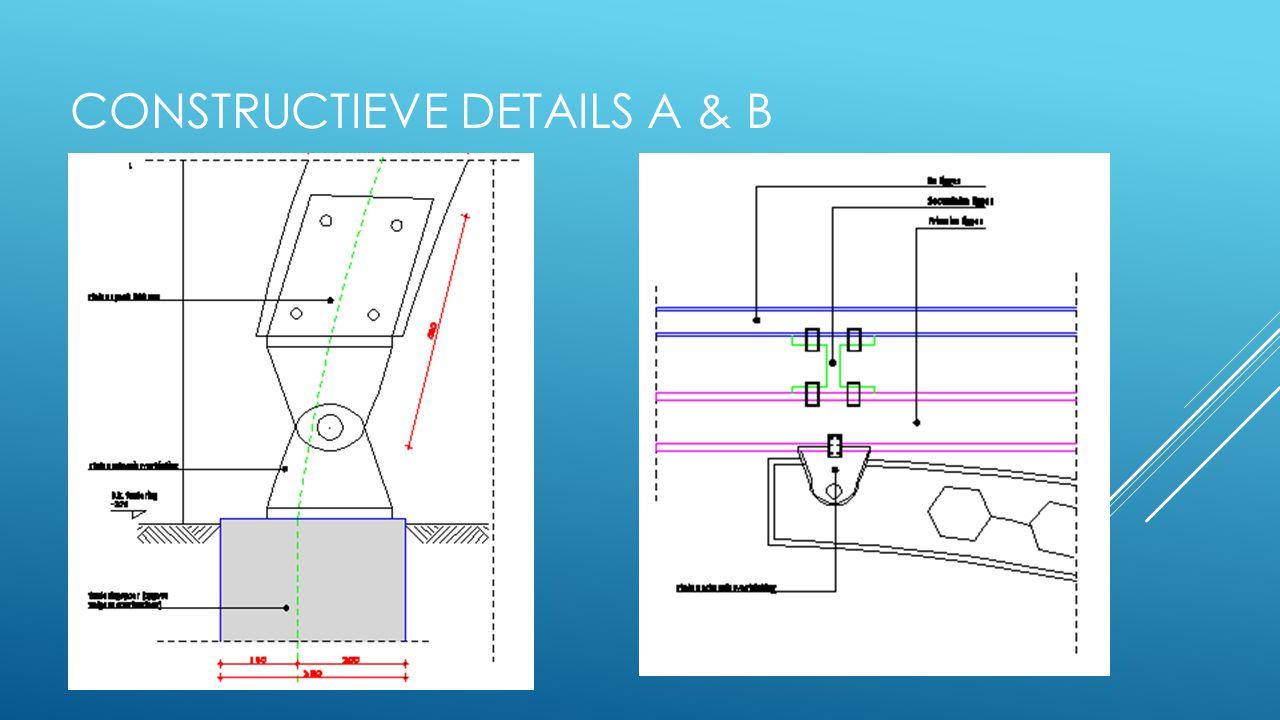 Constructieve details A & B