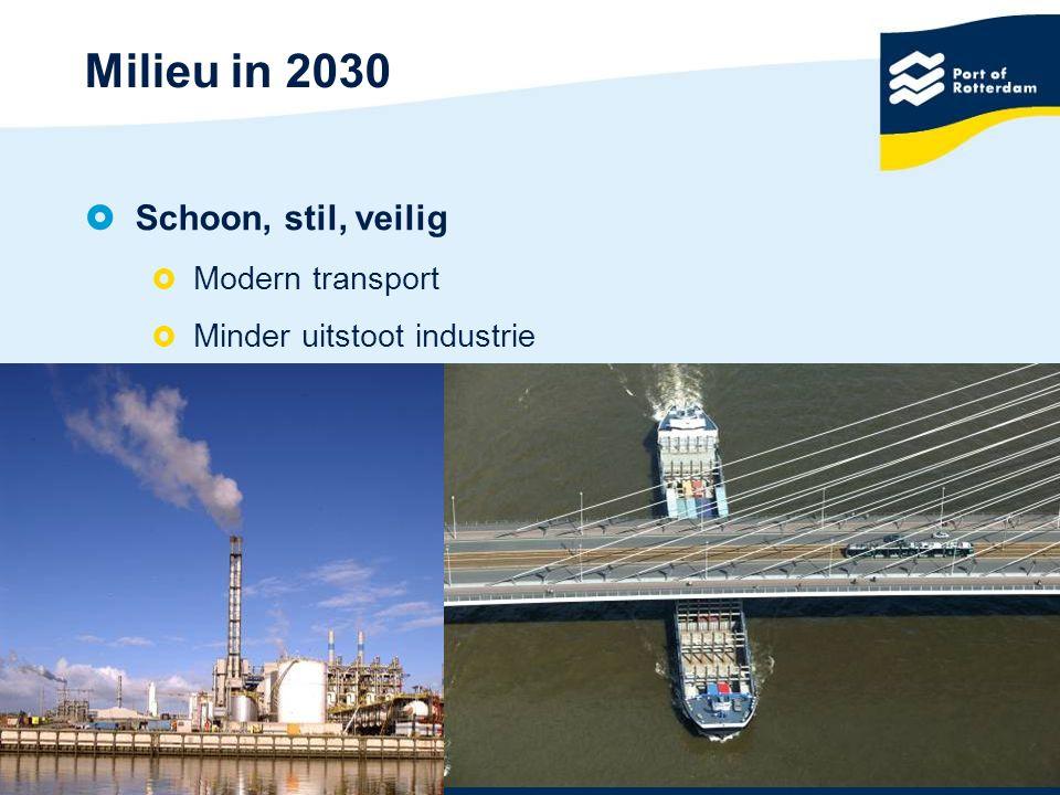 Milieu in 2030 Schoon, stil, veilig Modern transport