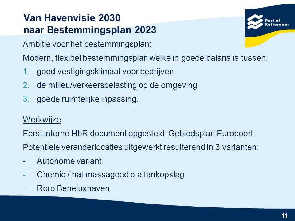 Van Havenvisie 2030 naar Bestemmingsplan 2023