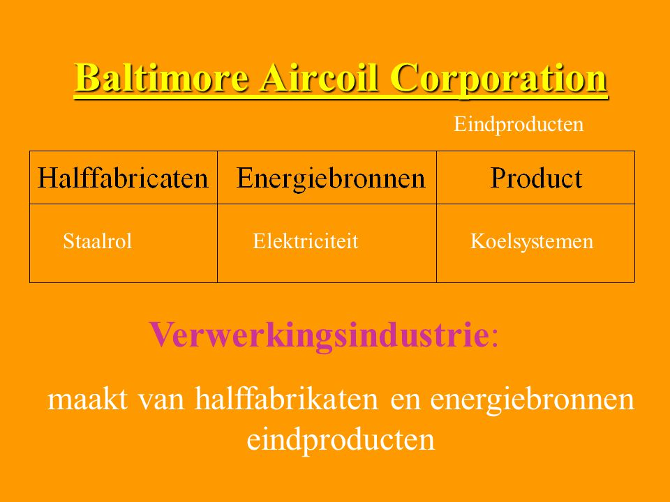 Baltimore Aircoil Corporation