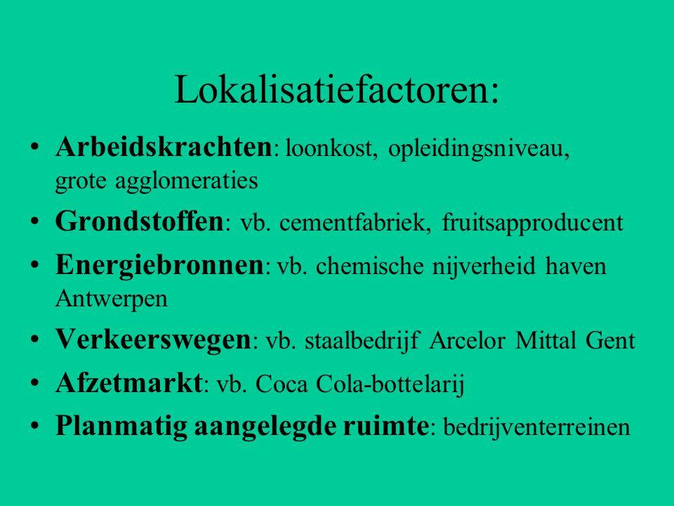 Lokalisatiefactoren: