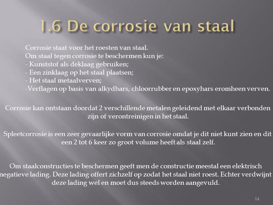 1.6 De corrosie van staal