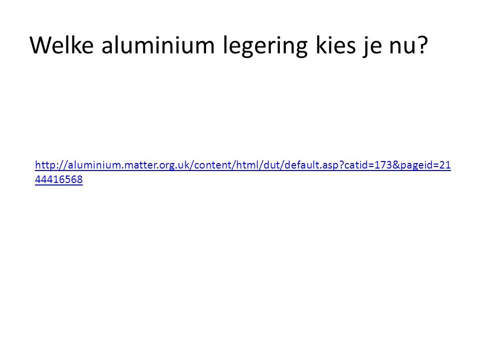 Welke aluminium legering kies je nu