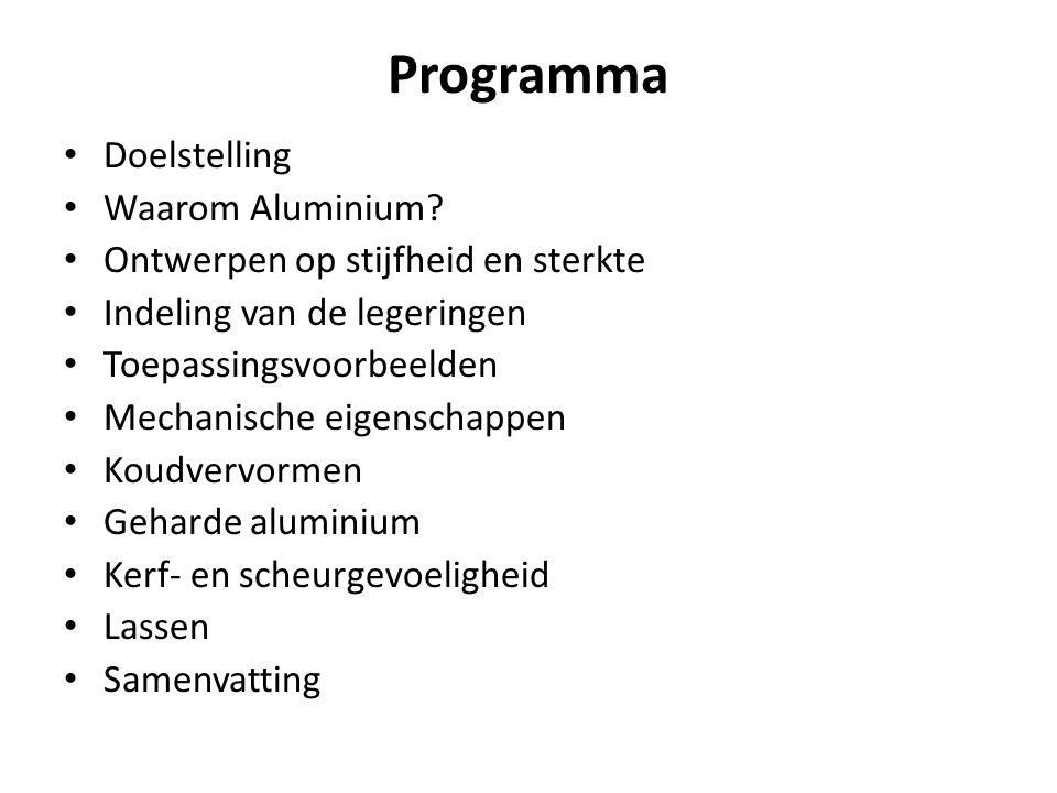 Programma Doelstelling Waarom Aluminium
